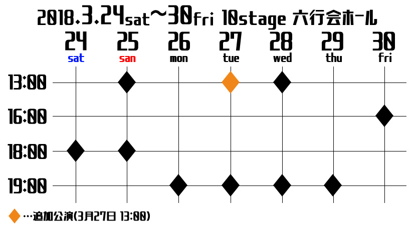 THE STAGE ラッキードッグ1