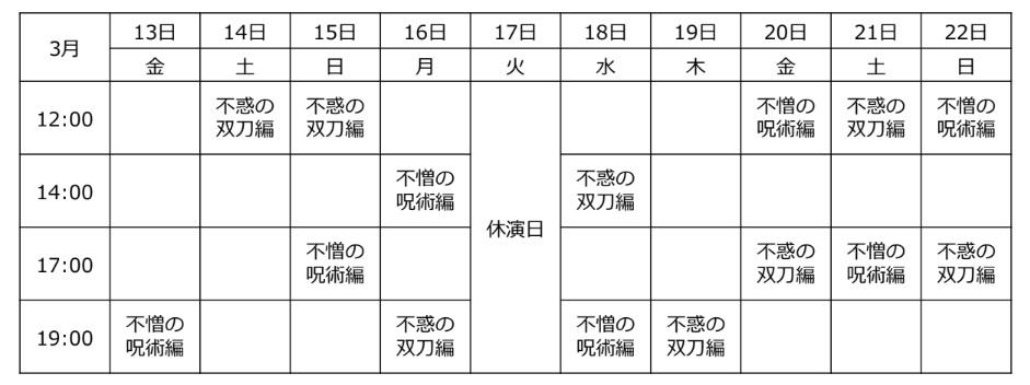 『舞台版 誰ガ為のアルケミスト』~聖