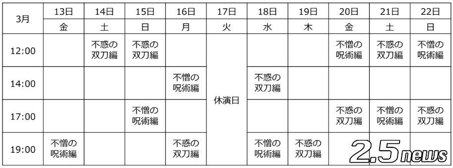 『舞台版 誰ガ為のアルケミスト』~聖ガ剣、十ノ戒~