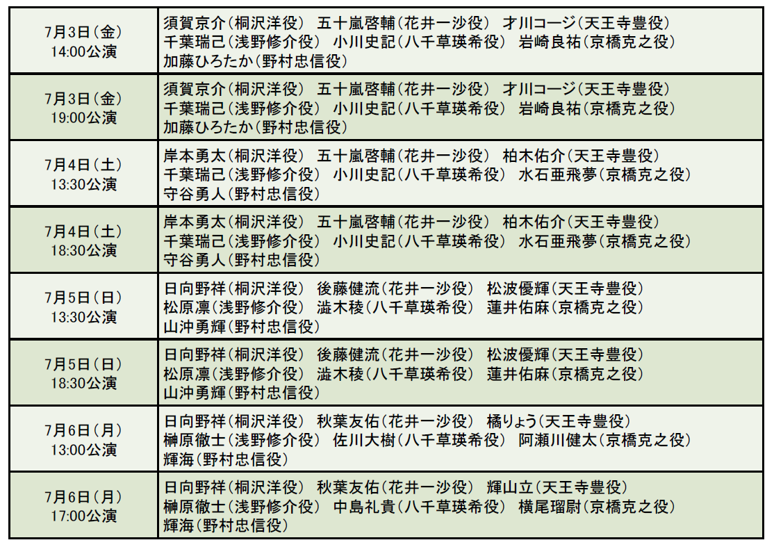 """スマホ連動""""ヒロイン体験 朗読劇"""" 第2回公演「特別捜査 密着24時 from 100シーンの恋+」"""